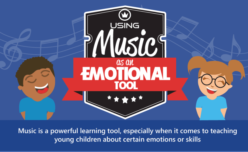 Infographic using music as an emotional tool
